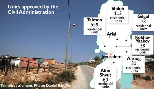 Soutenons les initiatives israélo-palestiniennes pour la Paix