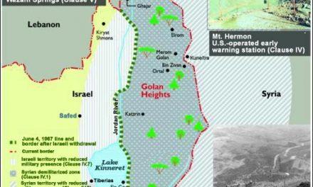 Accord secret entre représentants israéliens et syriens