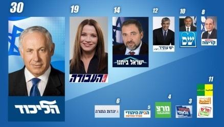 Soirée électorale avec David Chemla et Maurice Szafran le 22 janvier au Medem