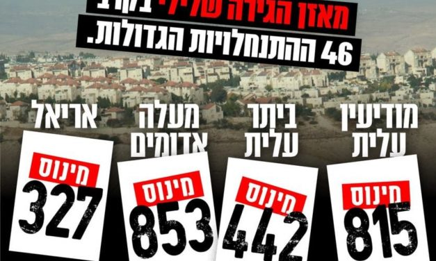 Shaul Arieli : Les colons rentrent à la maison, en Israël